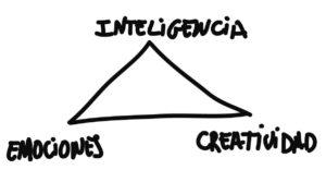 inteligencia-emociones-y-creatividad1